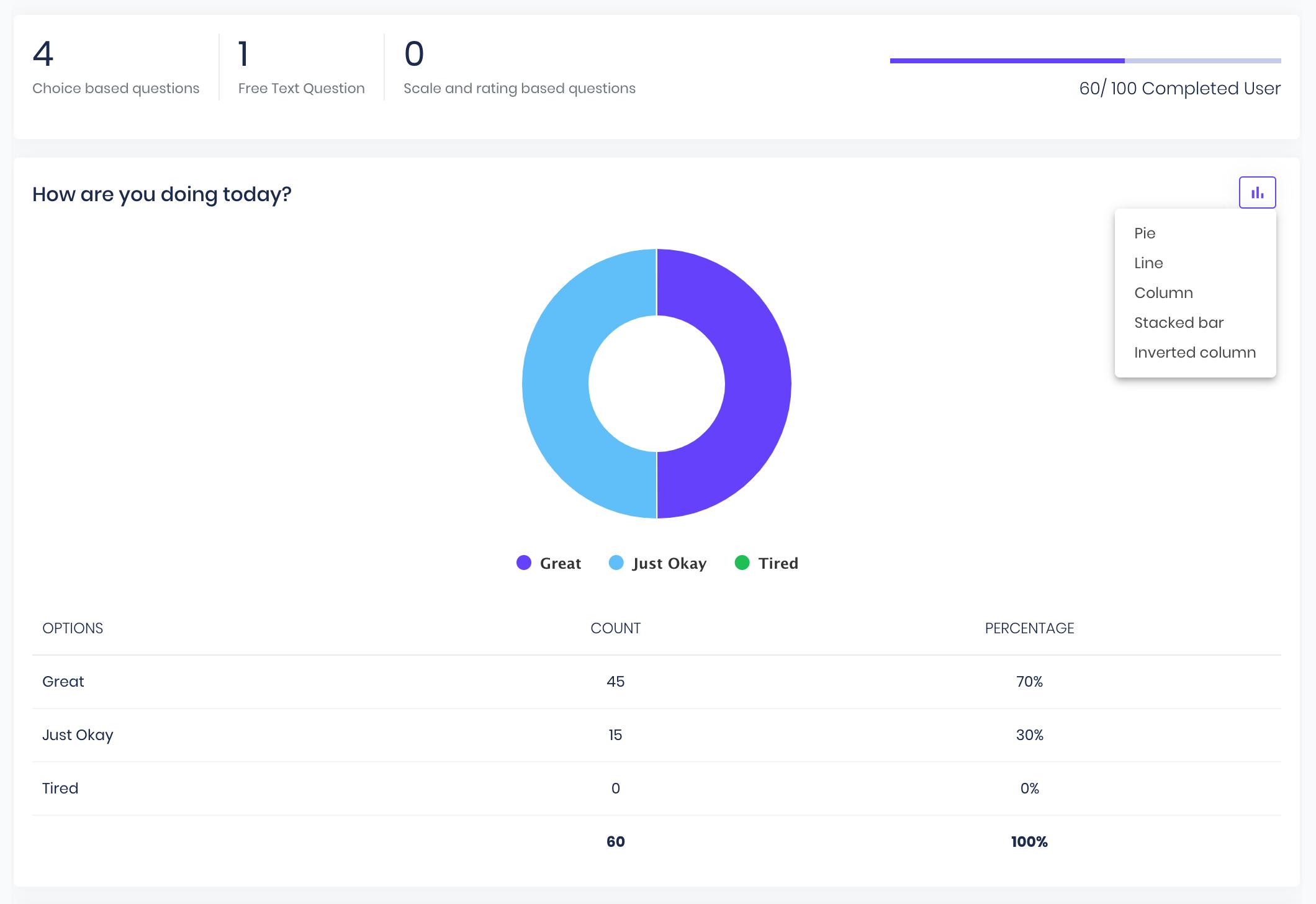 Survey result & analytics