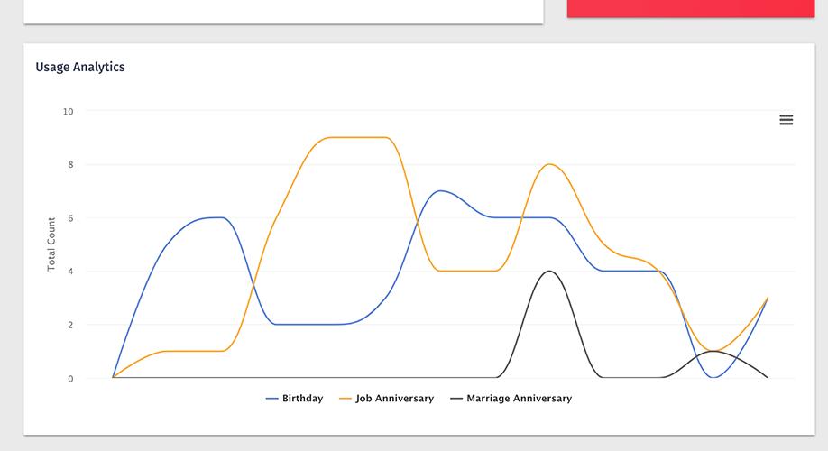 wish-analytics